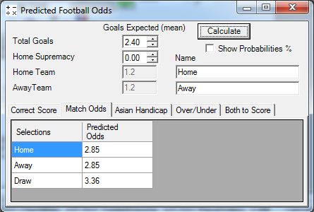 Football Odds Predictor in Advanced Cymatic Trader for Betfair