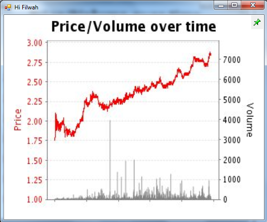 Online software trading betfair free